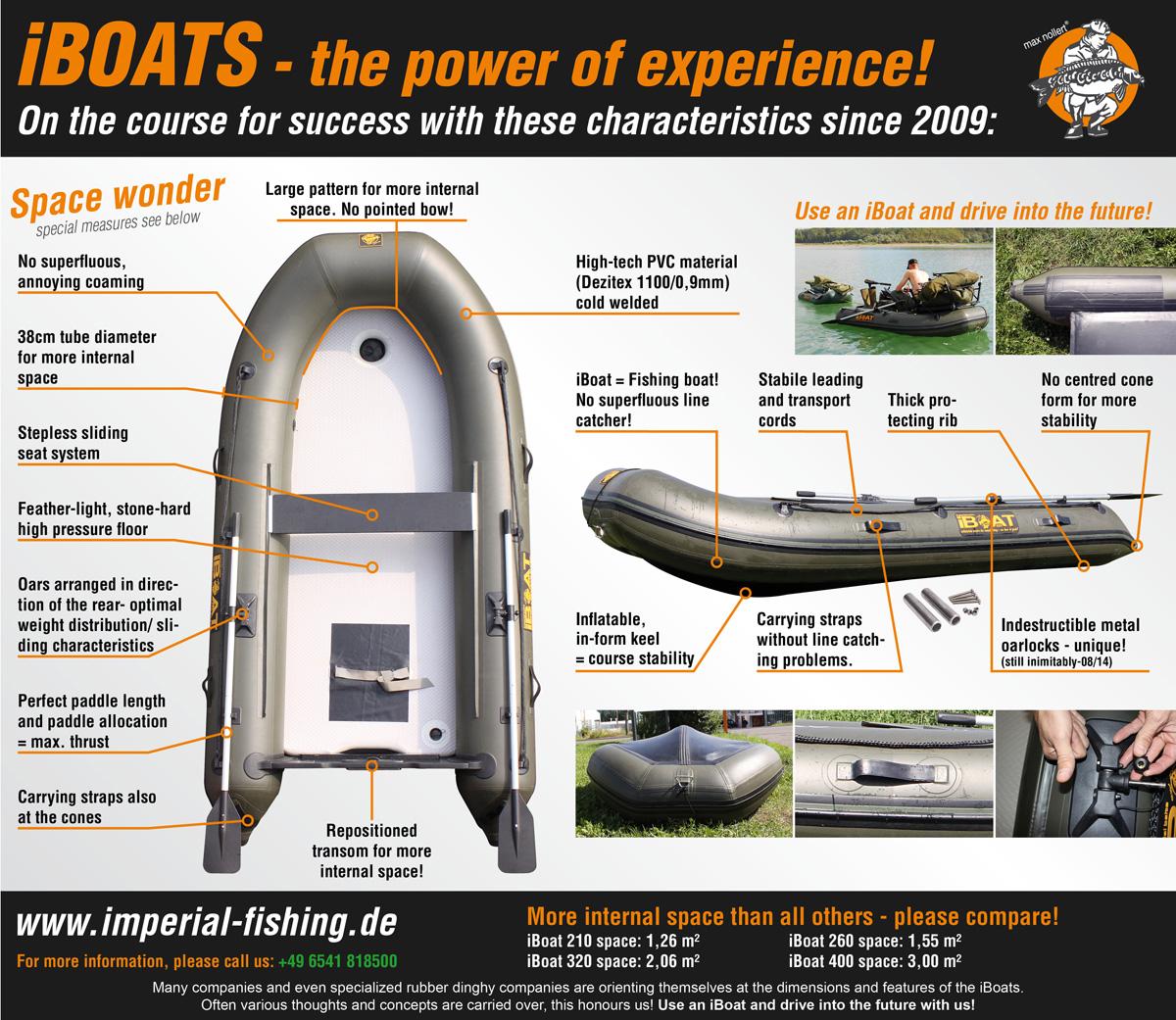 warum ein iboat kollage EN 1200